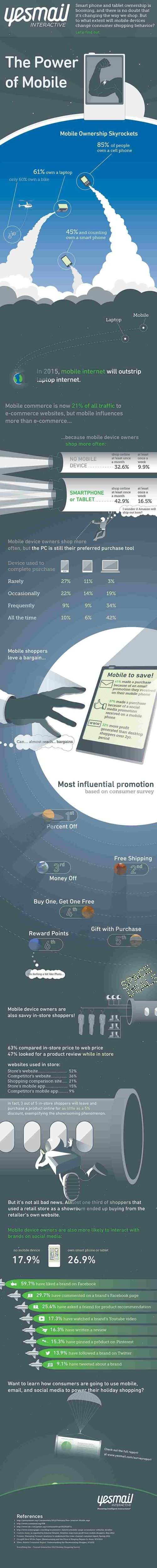 Infographic_mobile_shopping_behaviour